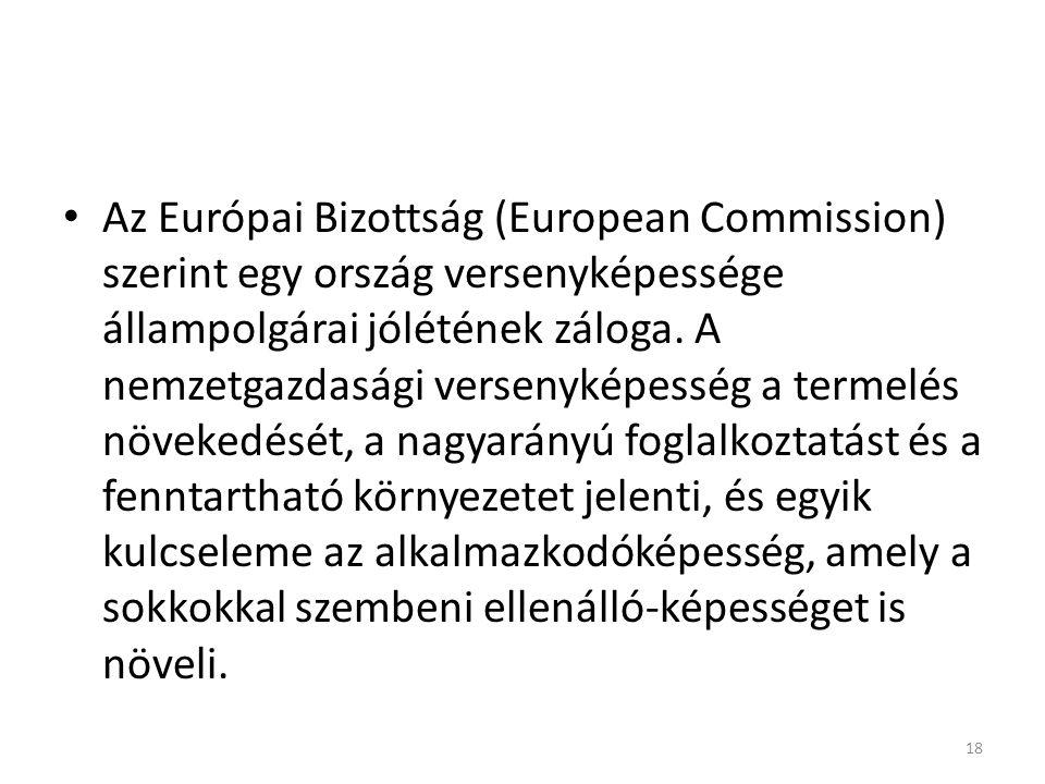 Az Európai Bizottság (European Commission) szerint egy ország versenyképessége állampolgárai jólétének záloga. A nemzetgazdasági versenyképesség a ter