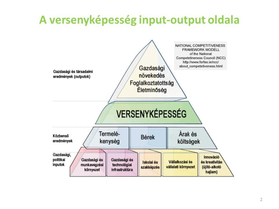 A versenyképesség input-output oldala 2
