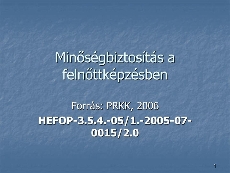 1 Minőségbiztosítás a felnőttképzésben Forrás: PRKK, 2006 HEFOP-3.5.4.-05/1.-2005-07- 0015/2.0
