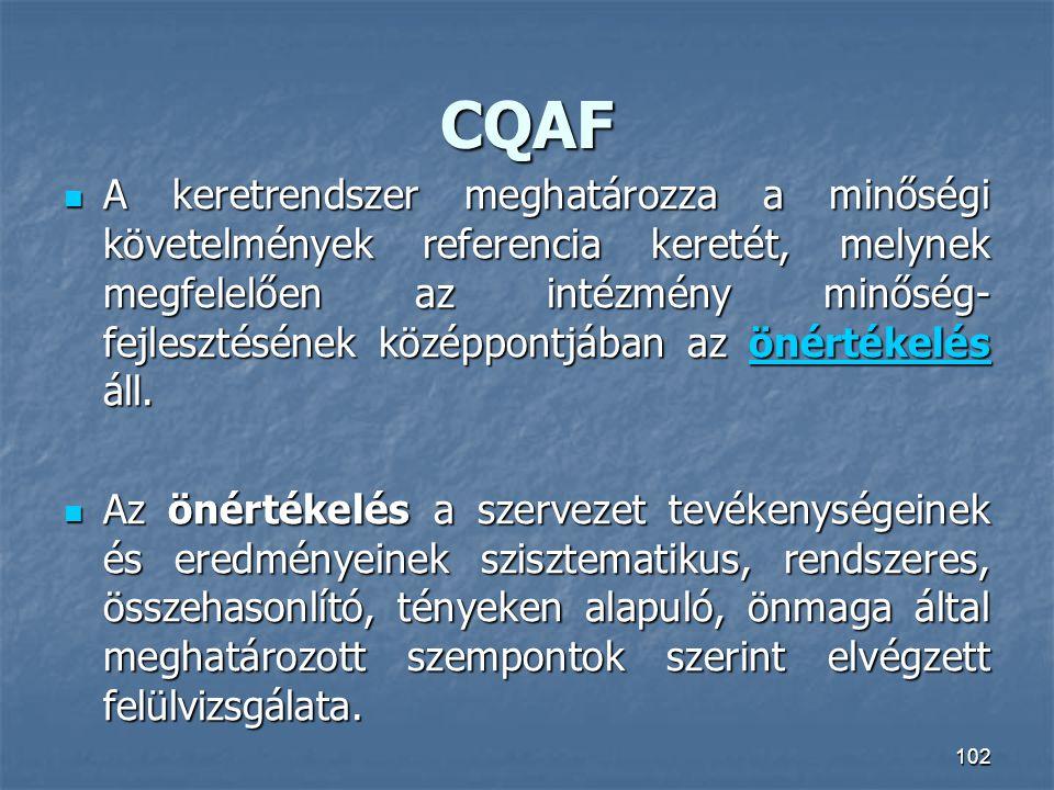CQAF A keretrendszer meghatározza a minőségi követelmények referencia keretét, melynek megfelelően az intézmény minőség- fejlesztésének középpontjában