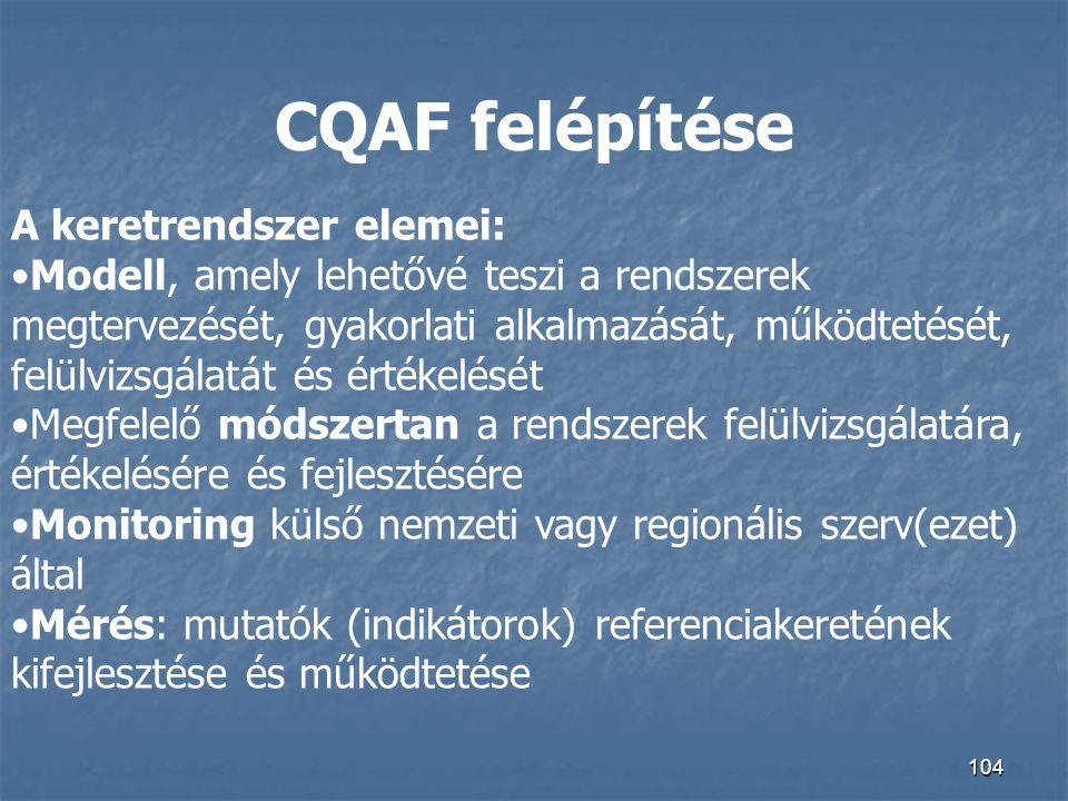 CQAF felépítése 104 A keretrendszer elemei: Modell, amely lehetővé teszi a rendszerek megtervezését, gyakorlati alkalmazását, működtetését, felülvizsg