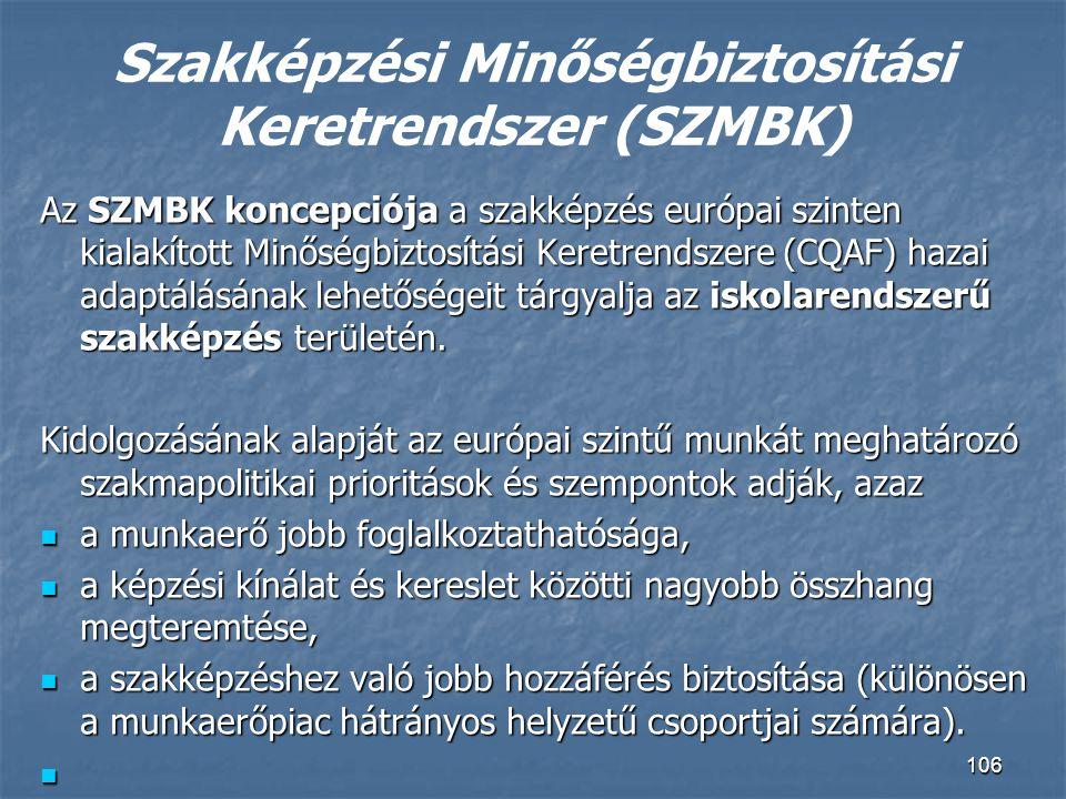 Szakképzési Minőségbiztosítási Keretrendszer (SZMBK) Az SZMBK koncepciója a szakképzés európai szinten kialakított Minőségbiztosítási Keretrendszere (