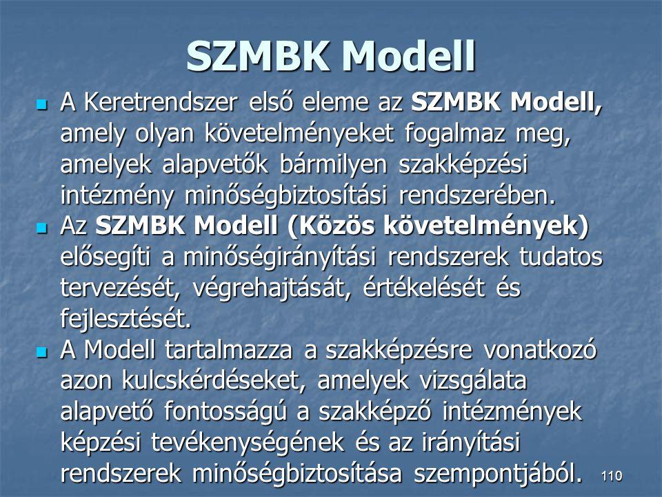 A Keretrendszer első eleme az SZMBK Modell, amely olyan követelményeket fogalmaz meg, amelyek alapvetők bármilyen szakképzési intézmény minőségbiztosí