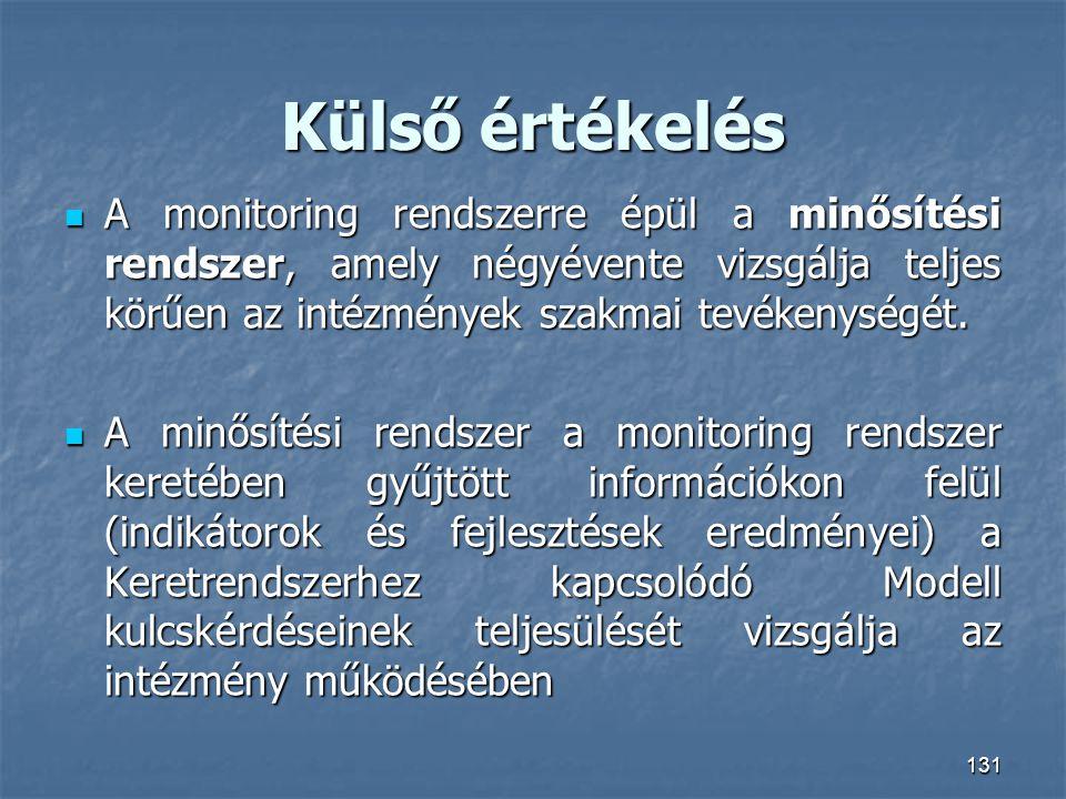 Külső értékelés A monitoring rendszerre épül a minősítési rendszer, amely négyévente vizsgálja teljes körűen az intézmények szakmai tevékenységét. A m