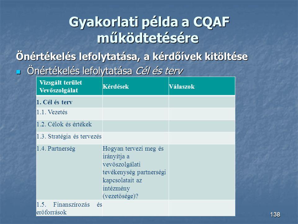 Gyakorlati példa a CQAF működtetésére Gyakorlati példa a CQAF működtetésére Önértékelés lefolytatása, a kérdőívek kitöltése Önértékelés lefolytatásaCé