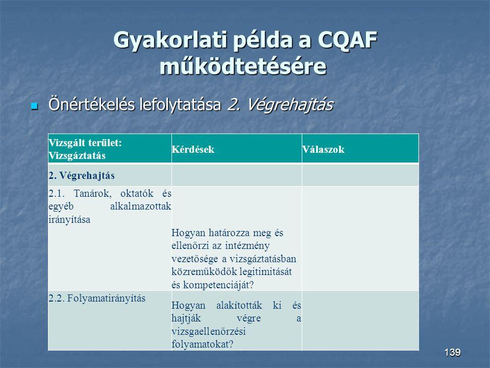 Gyakorlati példa a CQAF működtetésére Gyakorlati példa a CQAF működtetésére Önértékelés lefolytatása 2. Végrehajtás Önértékelés lefolytatása 2. Végreh