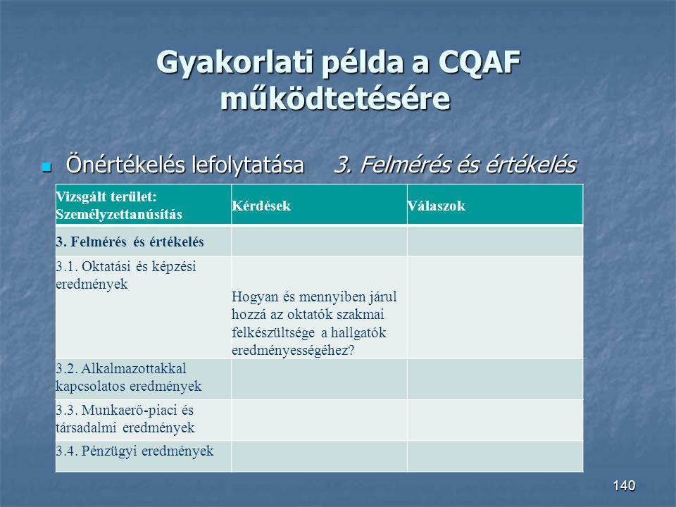 Gyakorlati példa a CQAF működtetésére Gyakorlati példa a CQAF működtetésére Önértékelés lefolytatása 3. Felmérés és értékelés Önértékelés lefolytatása