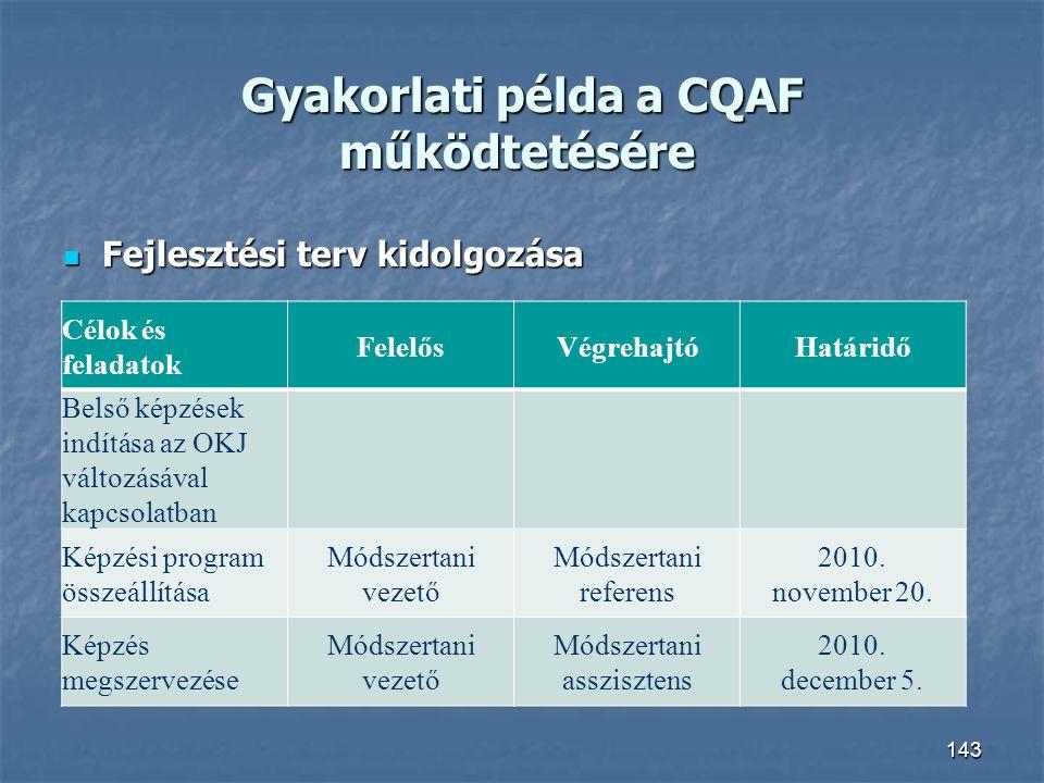 Gyakorlati példa a CQAF működtetésére Gyakorlati példa a CQAF működtetésére Fejlesztési terv kidolgozása Fejlesztési terv kidolgozása 143 Célok és fel