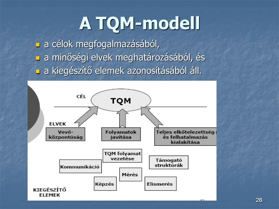 26 A TQM-modell a célok megfogalmazásából, a célok megfogalmazásából, a minőségi elvek meghatározásából, és a minőségi elvek meghatározásából, és a ki