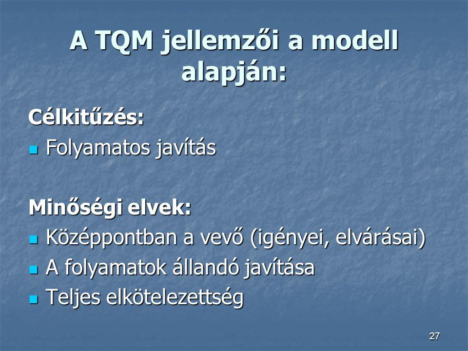 27 A TQM jellemzői a modell alapján: Célkitűzés: Folyamatos javítás Folyamatos javítás Minőségi elvek: Középpontban a vevő (igényei, elvárásai) Középp