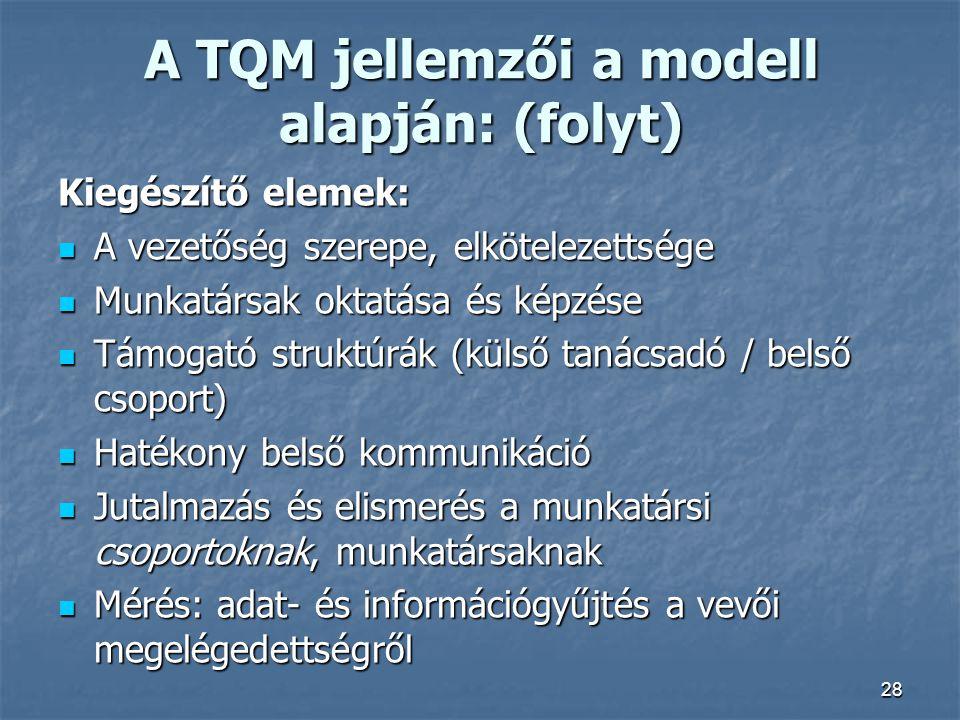 28 A TQM jellemzői a modell alapján: (folyt) Kiegészítő elemek: A vezetőség szerepe, elkötelezettsége A vezetőség szerepe, elkötelezettsége Munkatársa