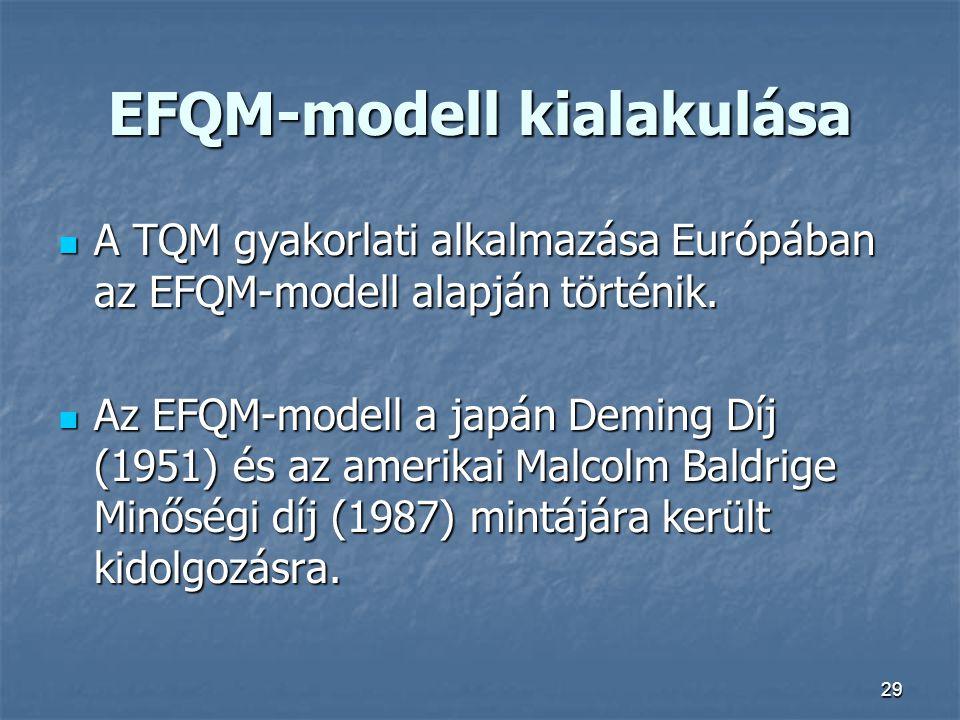 29 EFQM-modell kialakulása A TQM gyakorlati alkalmazása Európában az EFQM-modell alapján történik. A TQM gyakorlati alkalmazása Európában az EFQM-mode