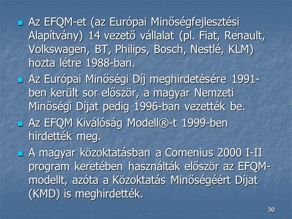 30 Az EFQM-et (az Európai Minőségfejlesztési Alapítvány) 14 vezető vállalat (pl. Fiat, Renault, Volkswagen, BT, Philips, Bosch, Nestlé, KLM) hozta lét