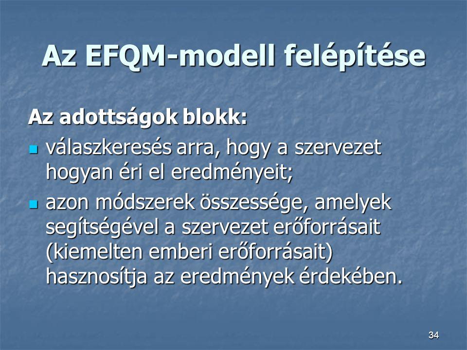34 Az EFQM-modell felépítése Az adottságok blokk: válaszkeresés arra, hogy a szervezet hogyan éri el eredményeit; válaszkeresés arra, hogy a szervezet