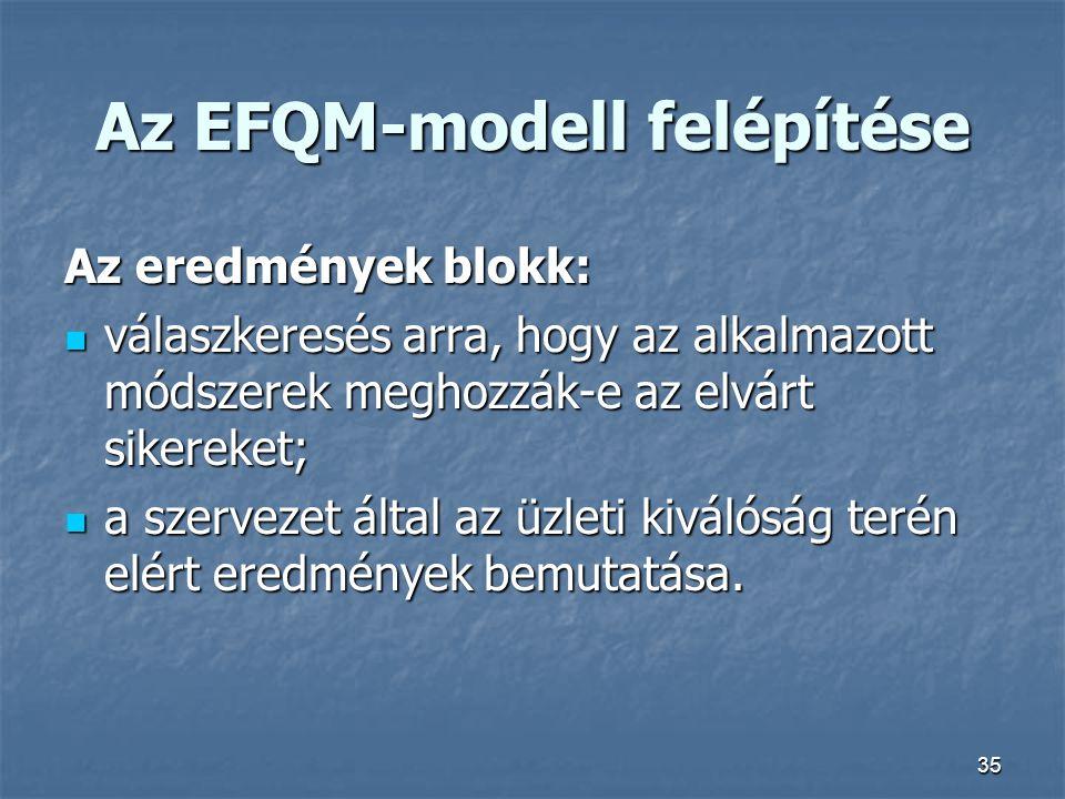 35 Az EFQM-modell felépítése Az eredmények blokk: válaszkeresés arra, hogy az alkalmazott módszerek meghozzák-e az elvárt sikereket; válaszkeresés arr