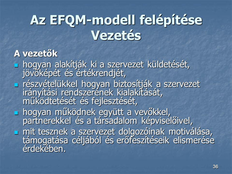 36 Az EFQM-modell felépítése Vezetés A vezetők hogyan alakítják ki a szervezet küldetését, jövőképét és értékrendjét, hogyan alakítják ki a szervezet