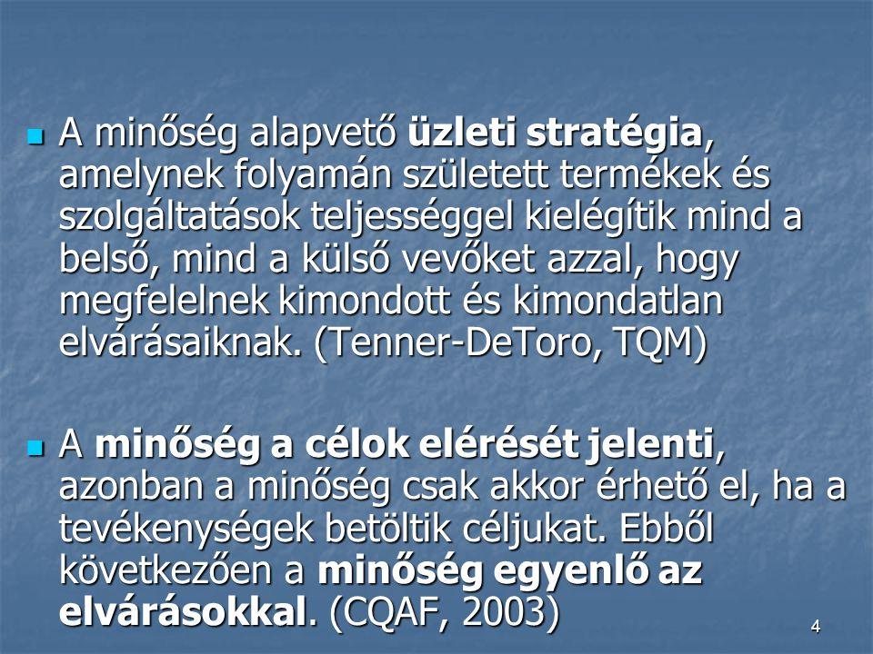 85 MIR - Minőségirányítási dokumentáció tartalma: Minőségpolitika Minőségpolitika Minőségcélok Minőségcélok Minőségirányítási kézikönyv Minőségirányítási kézikönyv A szabvány által meghatározott A szabvány által meghatározott dokumentált eljárások dokumentált eljárások dokumentumok (pl.: folyamatleírások) dokumentumok (pl.: folyamatleírások) feljegyzések (pl.: használt űrlapok) feljegyzések (pl.: használt űrlapok) Külön eljárások vonatkoznak a dokumentumok és a feljegyzések kezelésére, megőrzésére.
