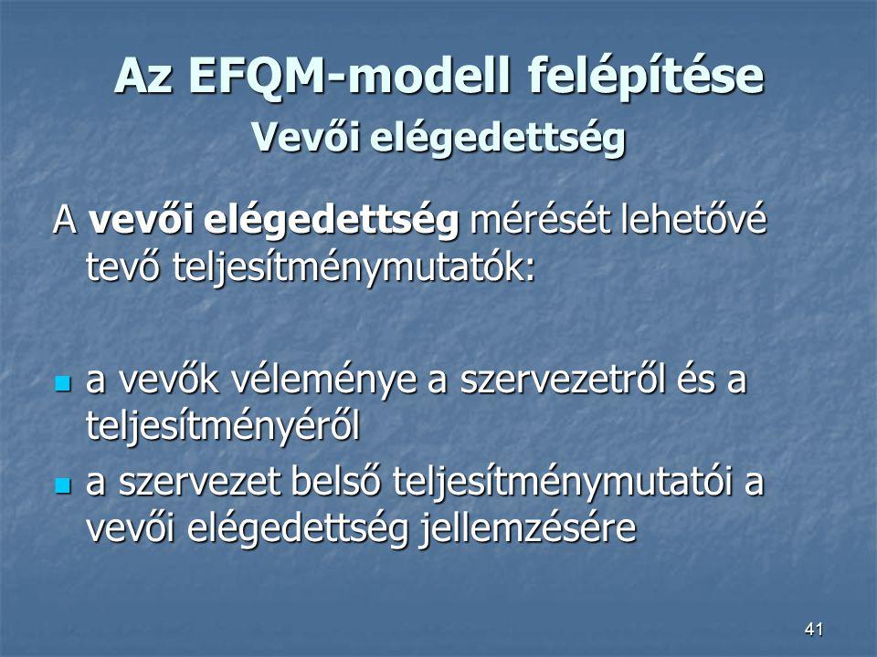 41 Az EFQM-modell felépítése Vevői elégedettség A vevői elégedettség mérését lehetővé tevő teljesítménymutatók: a vevők véleménye a szervezetről és a