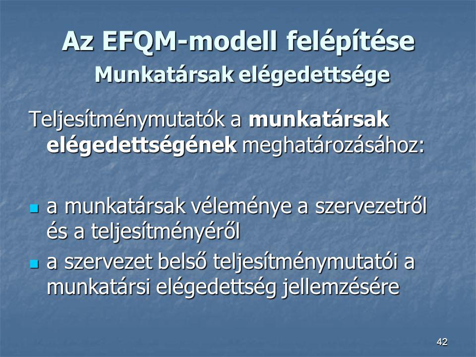 42 Az EFQM-modell felépítése Munkatársak elégedettsége Teljesítménymutatók a munkatársak elégedettségének meghatározásához: a munkatársak véleménye a