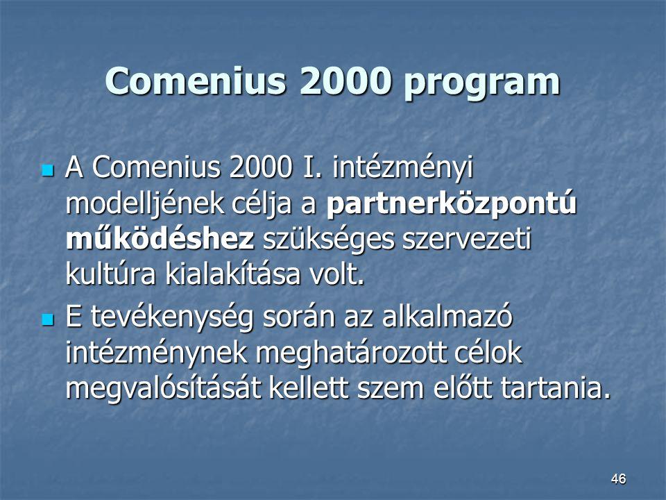 46 Comenius 2000 program A Comenius 2000 I. intézményi modelljének célja a partnerközpontú működéshez szükséges szervezeti kultúra kialakítása volt. A