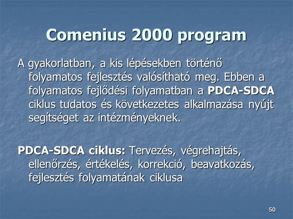 50 Comenius 2000 program A gyakorlatban, a kis lépésekben történő folyamatos fejlesztés valósítható meg. Ebben a folyamatos fejlődési folyamatban a PD