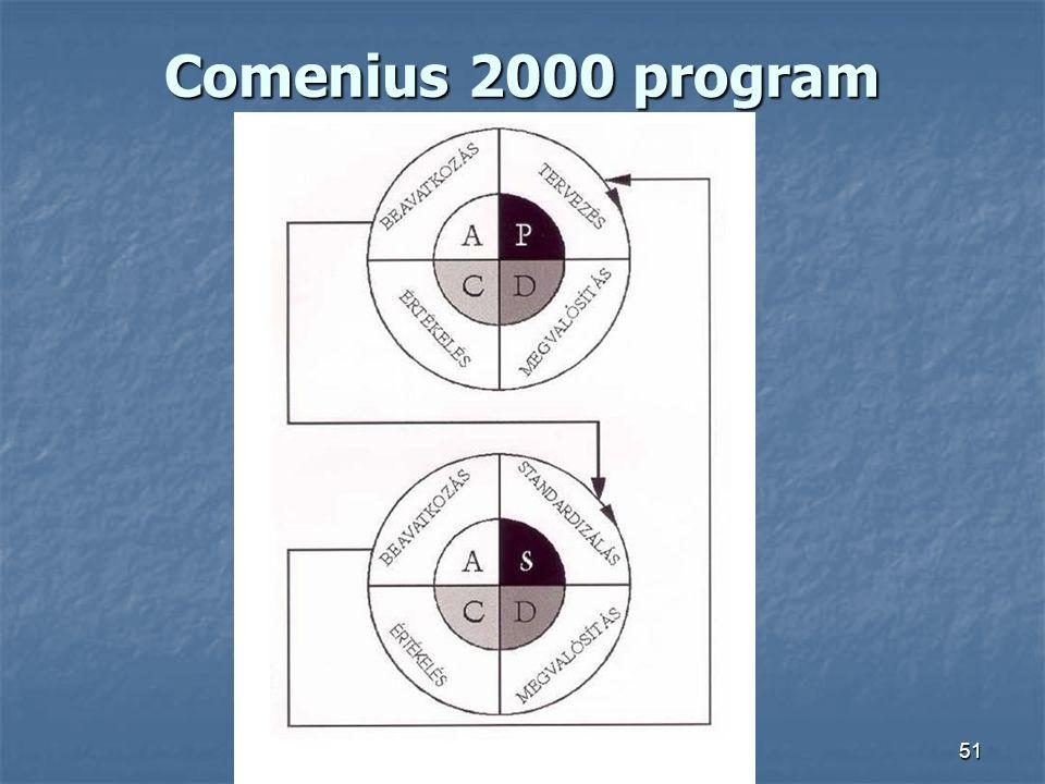 51 Comenius 2000 program