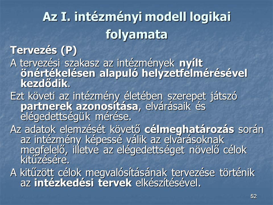 52 Az I. intézményi modell logikai folyamata Tervezés (P) A tervezési szakasz az intézmények nyílt önértékelésen alapuló helyzetfelmérésével kezdődik.