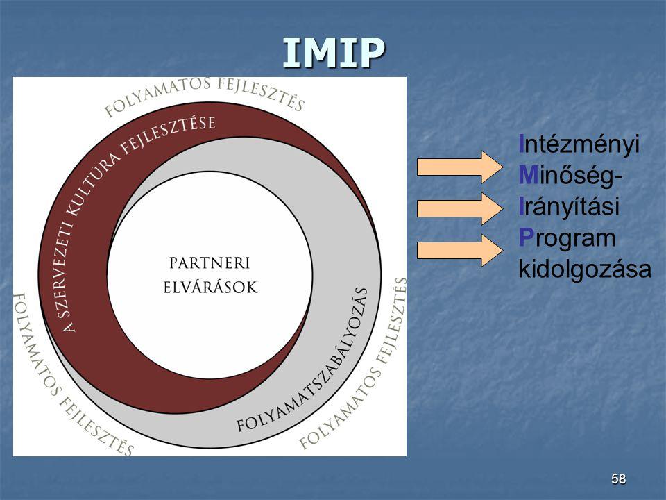 58 Intézményi Minőség- Irányítási Program kidolgozása IMIP
