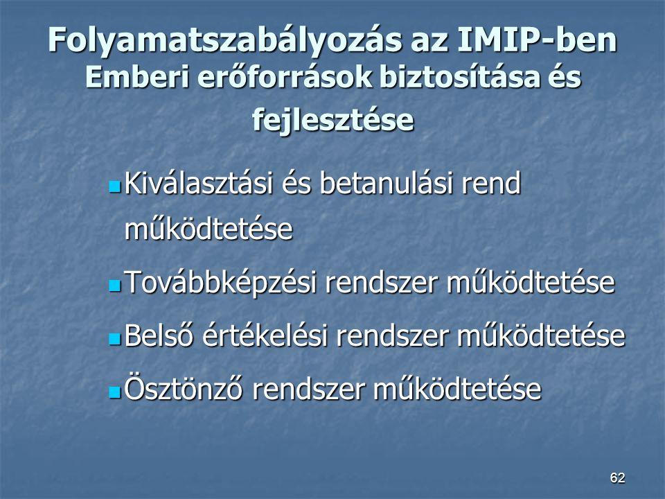 62 Folyamatszabályozás az IMIP-ben Emberi erőforrások biztosítása és fejlesztése Kiválasztási és betanulási rend működtetése Kiválasztási és betanulás