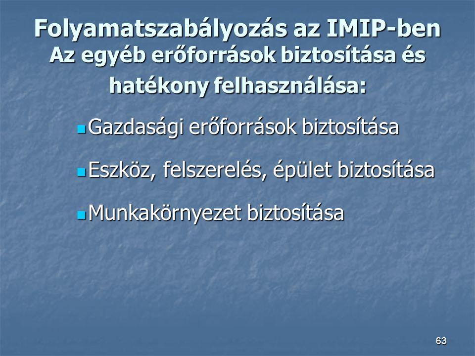 63 Folyamatszabályozás az IMIP-ben Az egyéb erőforrások biztosítása és hatékony felhasználása: Gazdasági erőforrások biztosítása Gazdasági erőforrások