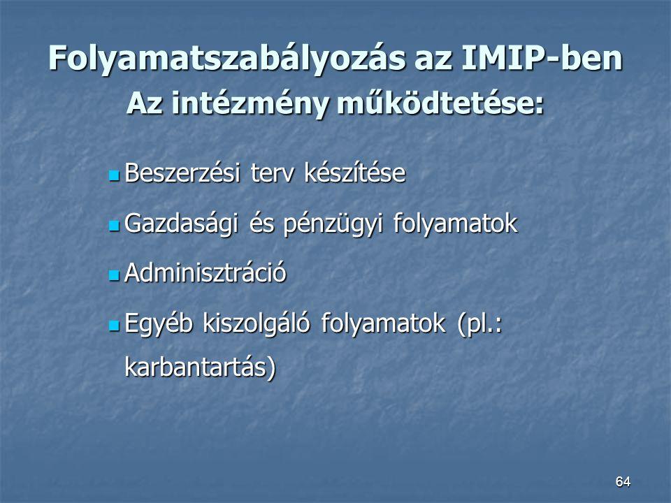 64 Folyamatszabályozás az IMIP-ben Az intézmény működtetése: Beszerzési terv készítése Beszerzési terv készítése Gazdasági és pénzügyi folyamatok Gazd