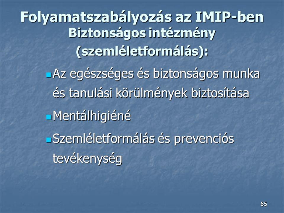 65 Folyamatszabályozás az IMIP-ben Biztonságos intézmény (szemléletformálás): Az egészséges és biztonságos munka és tanulási körülmények biztosítása A