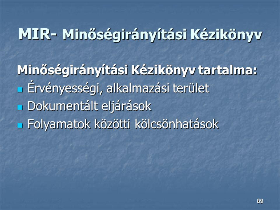 89 MIR- Minőségirányítási Kézikönyv Minőségirányítási Kézikönyv tartalma: Érvényességi, alkalmazási terület Érvényességi, alkalmazási terület Dokument