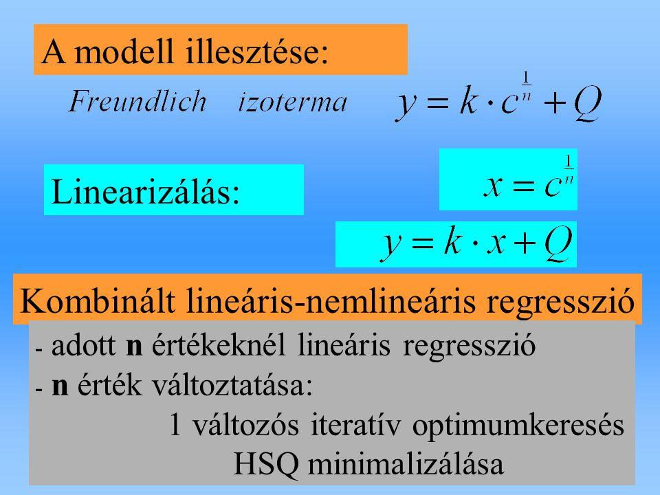A modell illesztése: Linearizálás: Kombinált lineáris-nemlineáris regresszió - adott n értékeknél lineáris regresszió - n érték változtatása: 1 változ