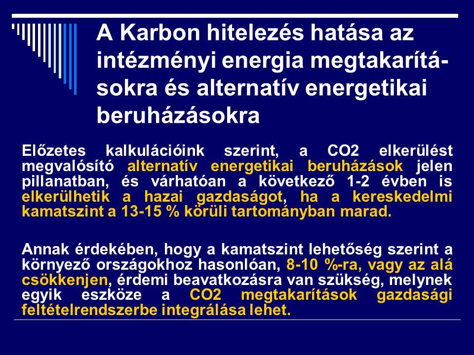 A Karbon hitelezés hatása az intézményi energia megtakarítá- sokra és alternatív energetikai beruházásokra Előzetes kalkulációink szerint, a CO2 elker