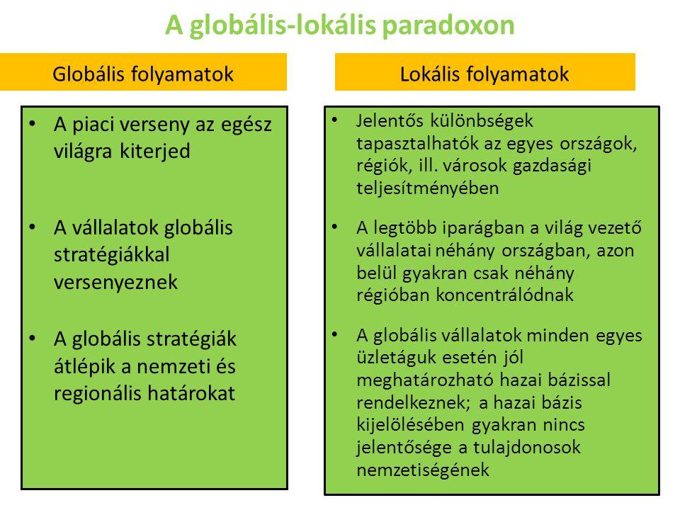 A globális-lokális paradoxon Globális folyamatok A piaci verseny az egész világra kiterjed A vállalatok globális stratégiákkal versenyeznek A globális