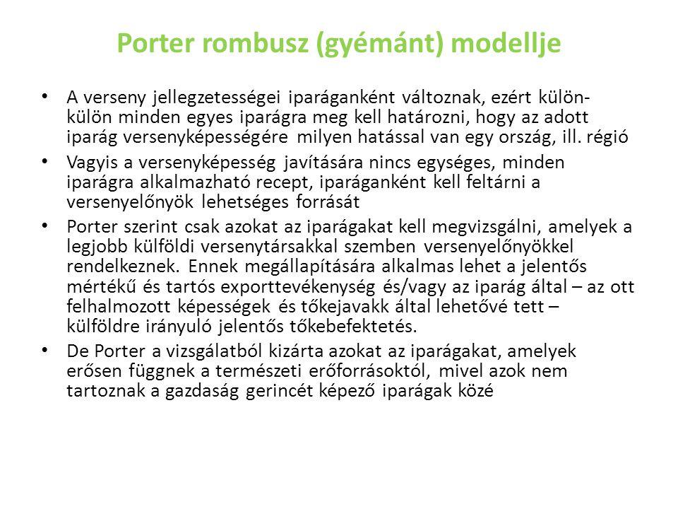 Porter rombusz (gyémánt) modellje A verseny jellegzetességei iparáganként változnak, ezért külön- külön minden egyes iparágra meg kell határozni, hogy