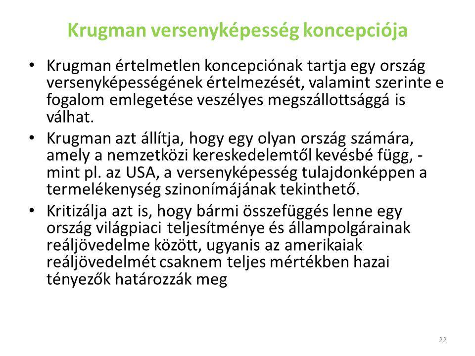 Krugman versenyképesség koncepciója Krugman értelmetlen koncepciónak tartja egy ország versenyképességének értelmezését, valamint szerinte e fogalom e