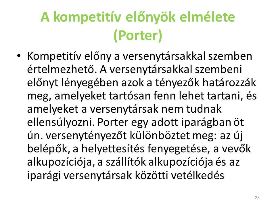 A kompetitív előnyök elmélete (Porter) Kompetitív előny a versenytársakkal szemben értelmezhető. A versenytársakkal szembeni előnyt lényegében azok a