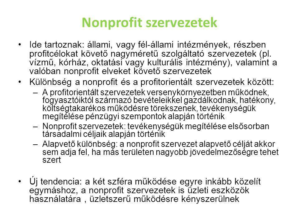 Nonprofit szervezetek Ide tartoznak: állami, vagy fél-állami intézmények, részben profitcélokat követő nagyméretű szolgáltató szervezetek (pl.