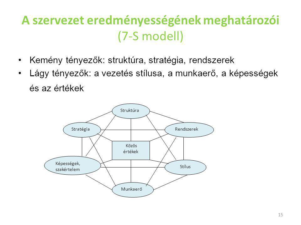 15 A szervezet eredményességének meghatározói (7-S modell) Kemény tényezők: struktúra, stratégia, rendszerek Lágy tényezők: a vezetés stílusa, a munkaerő, a képességek és az értékek Közös értékek Struktúra Munkaerő Rendszerek Stílus Stratégia Képességek, szakértelem
