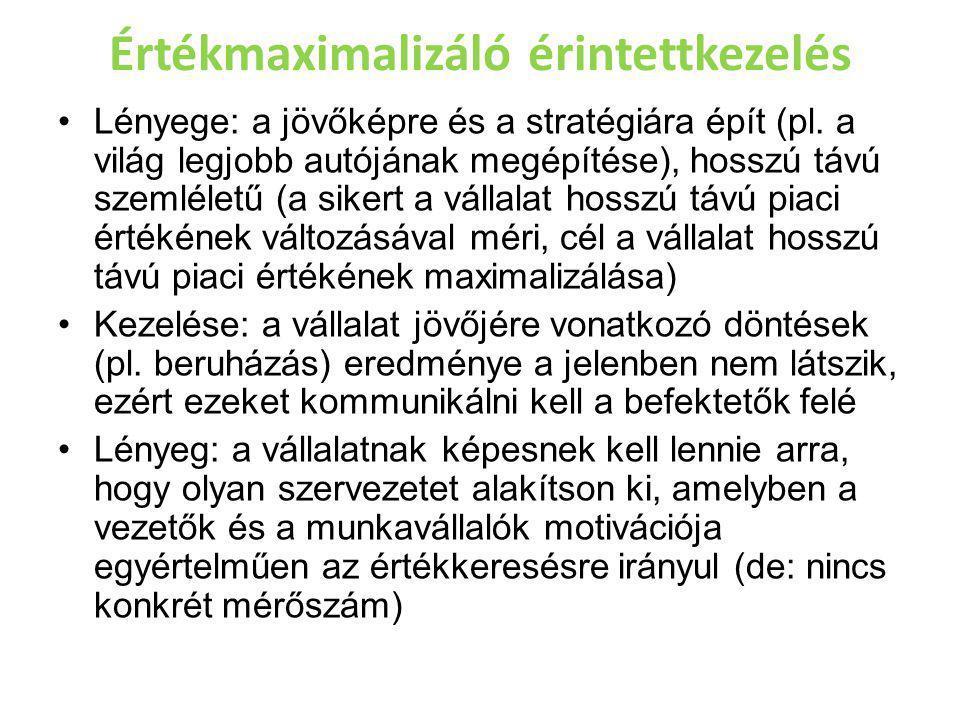Értékmaximalizáló érintettkezelés Lényege: a jövőképre és a stratégiára épít (pl.