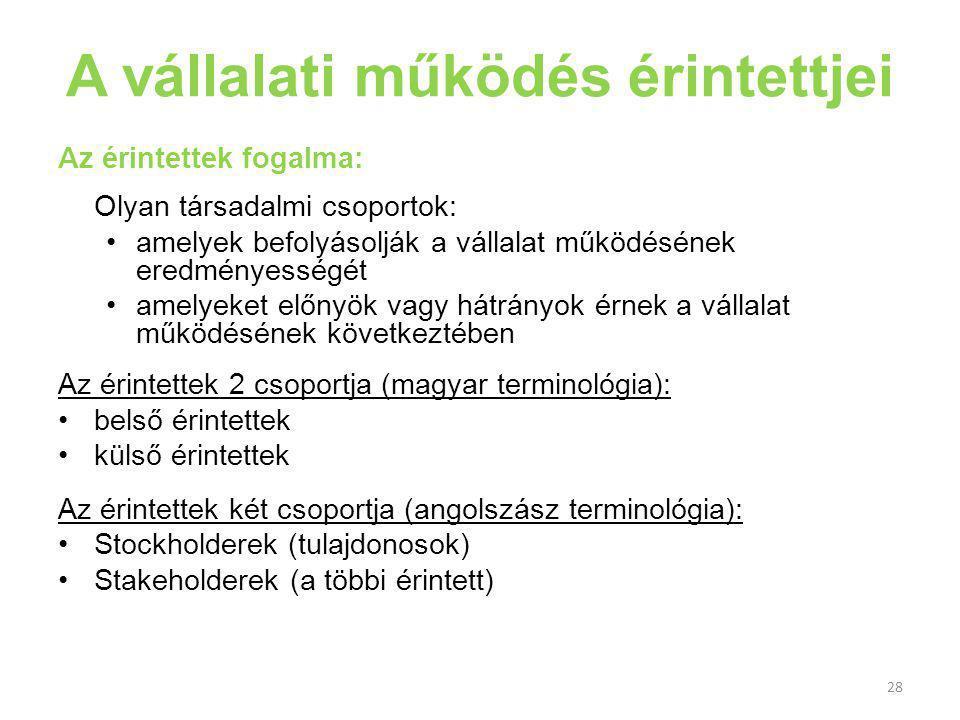 28 A vállalati működés érintettjei Az érintettek fogalma: Olyan társadalmi csoportok: amelyek befolyásolják a vállalat működésének eredményességét amelyeket előnyök vagy hátrányok érnek a vállalat működésének következtében Az érintettek 2 csoportja (magyar terminológia): belső érintettek külső érintettek Az érintettek két csoportja (angolszász terminológia): Stockholderek (tulajdonosok) Stakeholderek (a többi érintett)