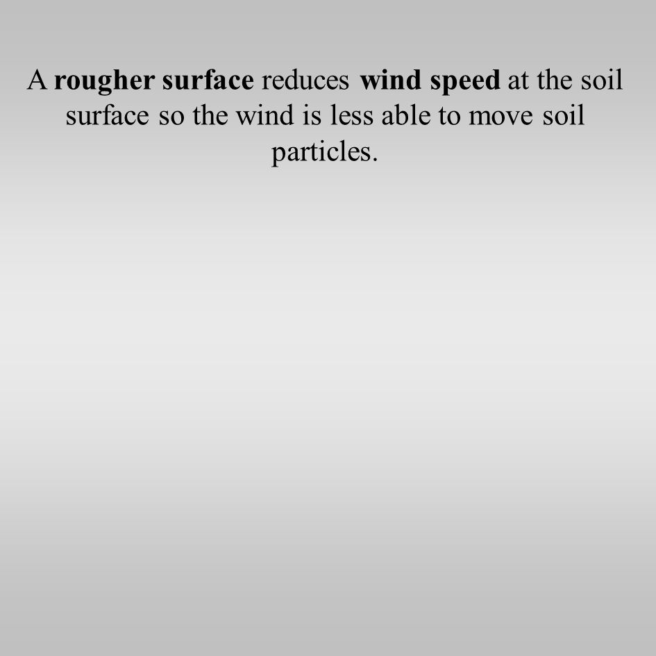 A rougher surface reduces wind speed at the soil surface so the wind is less able to move soil particles.