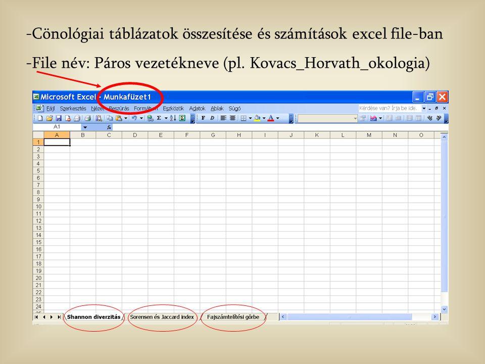 -Cönológiai táblázatok összesítése és számítások excel file-ban -File név: Páros vezetékneve (pl.