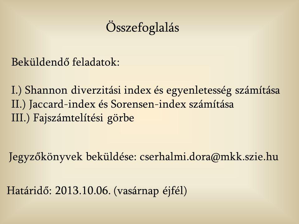 Jegyzőkönyvek beküldése: cserhalmi.dora@mkk.szie.hu Összefoglalás Beküldendő feladatok: I.) Shannon diverzitási index és egyenletesség számítása II.) Jaccard-index és Sorensen-index számítása III.) Fajszámtelítési görbe Határidő: 2013.10.06.