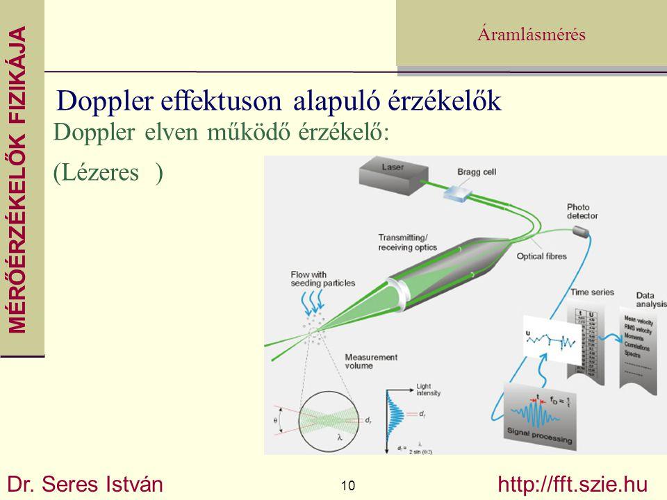MÉRŐÉRZÉKELŐK FIZIKÁJA Dr. Seres István 10 http://fft.szie.hu Áramlásmérés Doppler effektuson alapuló érzékelők Doppler elven működő érzékelő: (Lézere