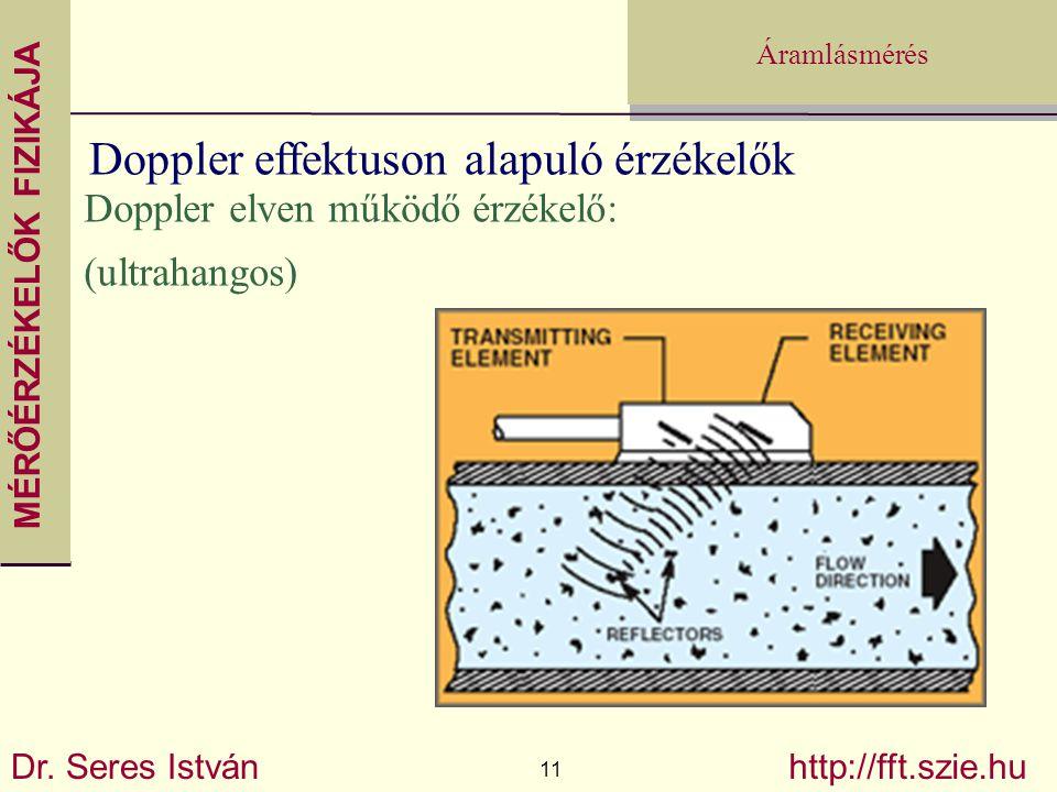 MÉRŐÉRZÉKELŐK FIZIKÁJA Dr. Seres István 11 http://fft.szie.hu Áramlásmérés Doppler effektuson alapuló érzékelők Doppler elven működő érzékelő: (ultrah