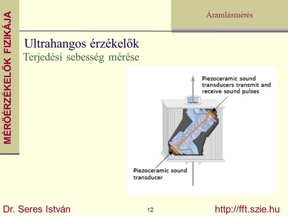 MÉRŐÉRZÉKELŐK FIZIKÁJA Dr. Seres István 12 http://fft.szie.hu Áramlásmérés Ultrahangos érzékelők Terjedési sebesség mérése