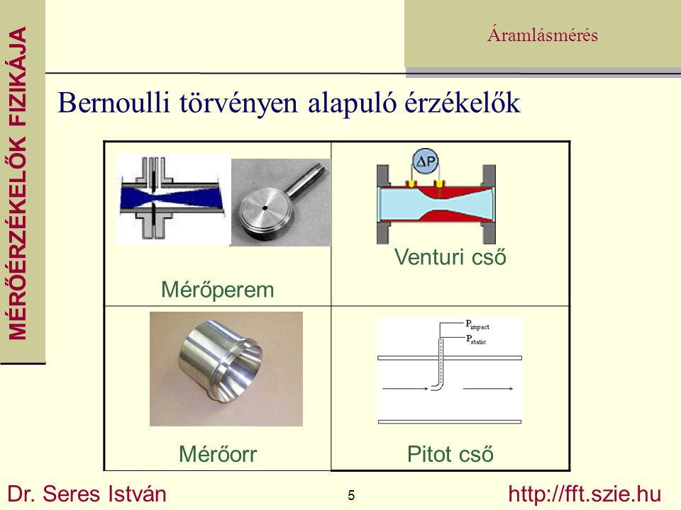 MÉRŐÉRZÉKELŐK FIZIKÁJA Dr. Seres István 5 http://fft.szie.hu Áramlásmérés Bernoulli törvényen alapuló érzékelők Mérőperem Venturi cső MérőorrPitot cső